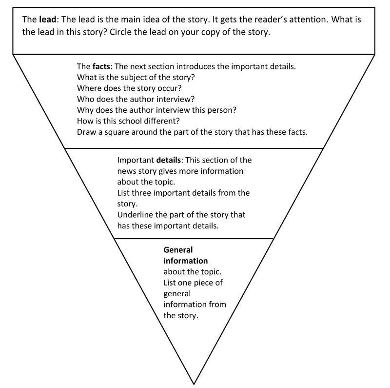 Teacher's Corner: Journalism | American English